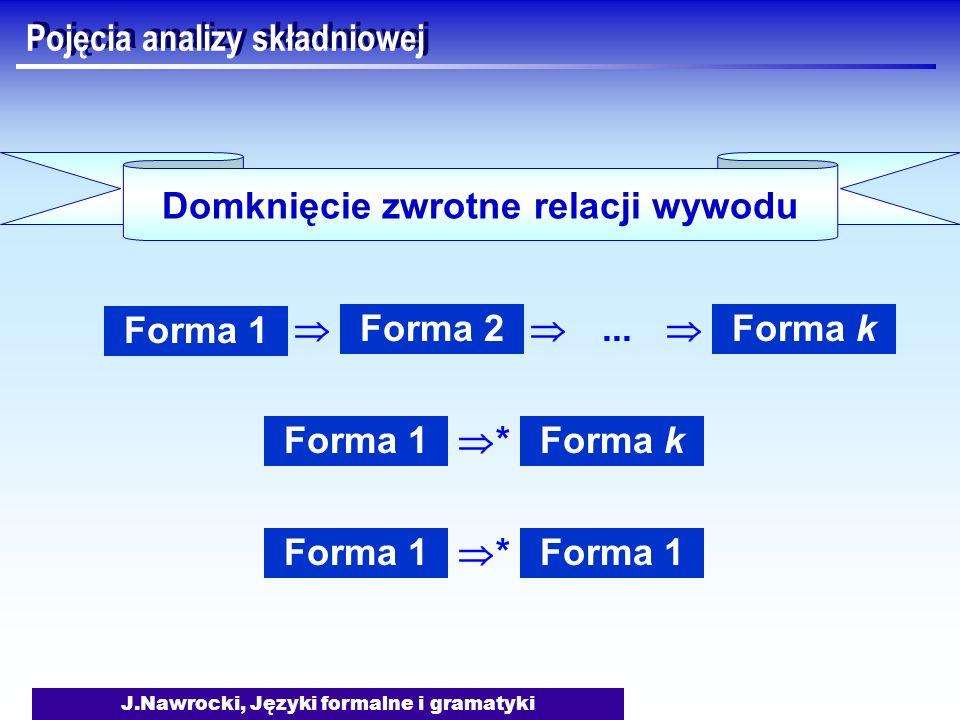J.Nawrocki, Języki formalne i gramatyki Pojęcia analizy składniowej Forma 1 Forma 2 Forma k... Forma 1Forma k * Forma 1 * Domknięcie zwrotne relacji w