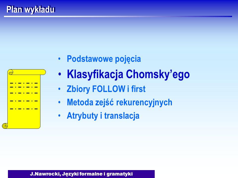 J.Nawrocki, Języki formalne i gramatyki Plan wykładu Podstawowe pojęcia Klasyfikacja Chomskyego Zbiory FOLLOW i first Metoda zejść rekurencyjnych Atry