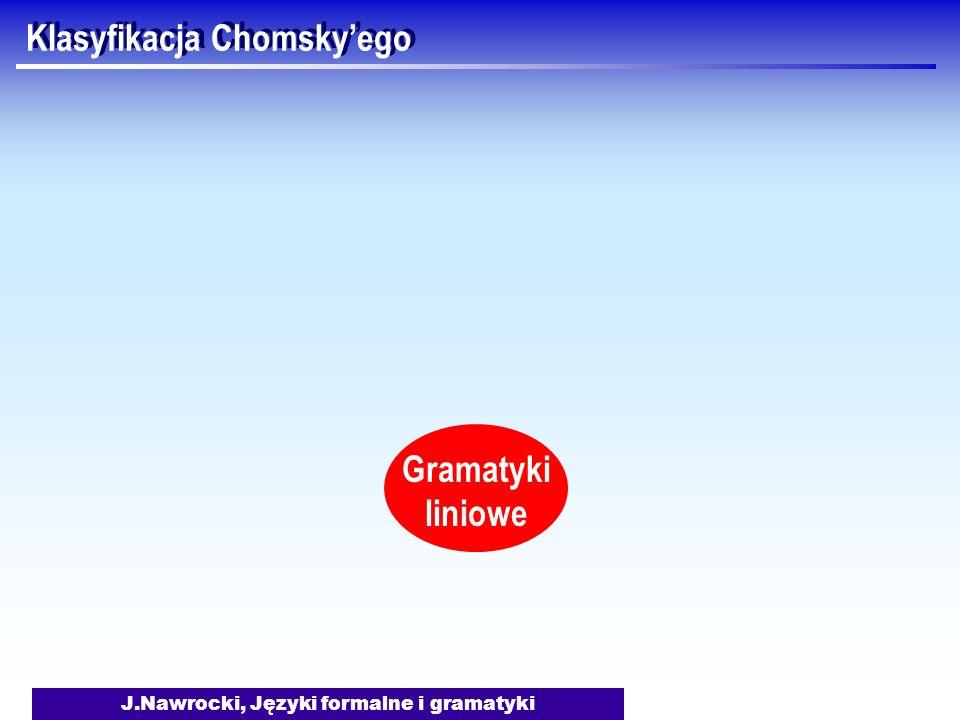 J.Nawrocki, Języki formalne i gramatyki Klasyfikacja Chomskyego Gramatyki liniowe