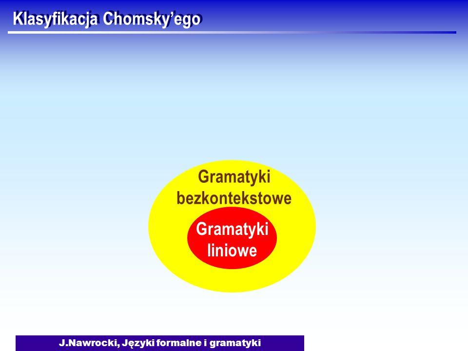 J.Nawrocki, Języki formalne i gramatyki Klasyfikacja Chomskyego Gramatyki liniowe Gramatyki bezkontekstowe