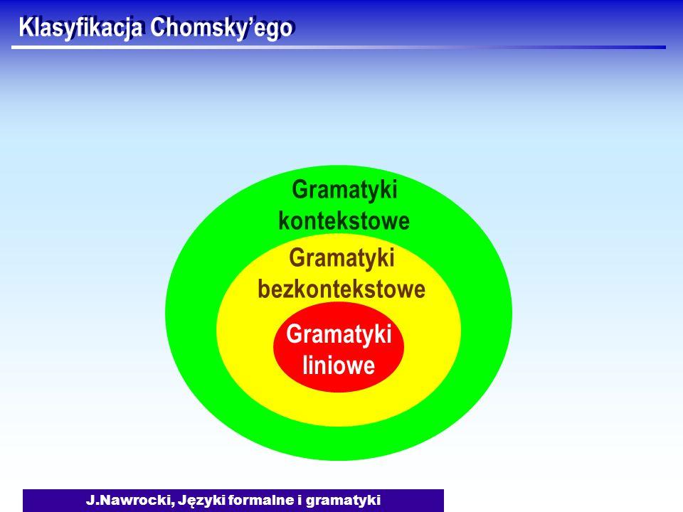 J.Nawrocki, Języki formalne i gramatyki Gramatyki kontekstowe Klasyfikacja Chomskyego Gramatyki liniowe Gramatyki bezkontekstowe