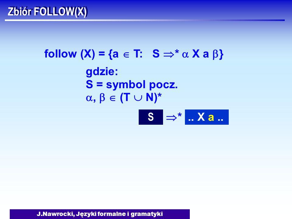 J.Nawrocki, Języki formalne i gramatyki Zbiór FOLLOW(X) S *.. X a.. gdzie: S = symbol pocz., (T N)* follow (X) = {a T: S * X a }