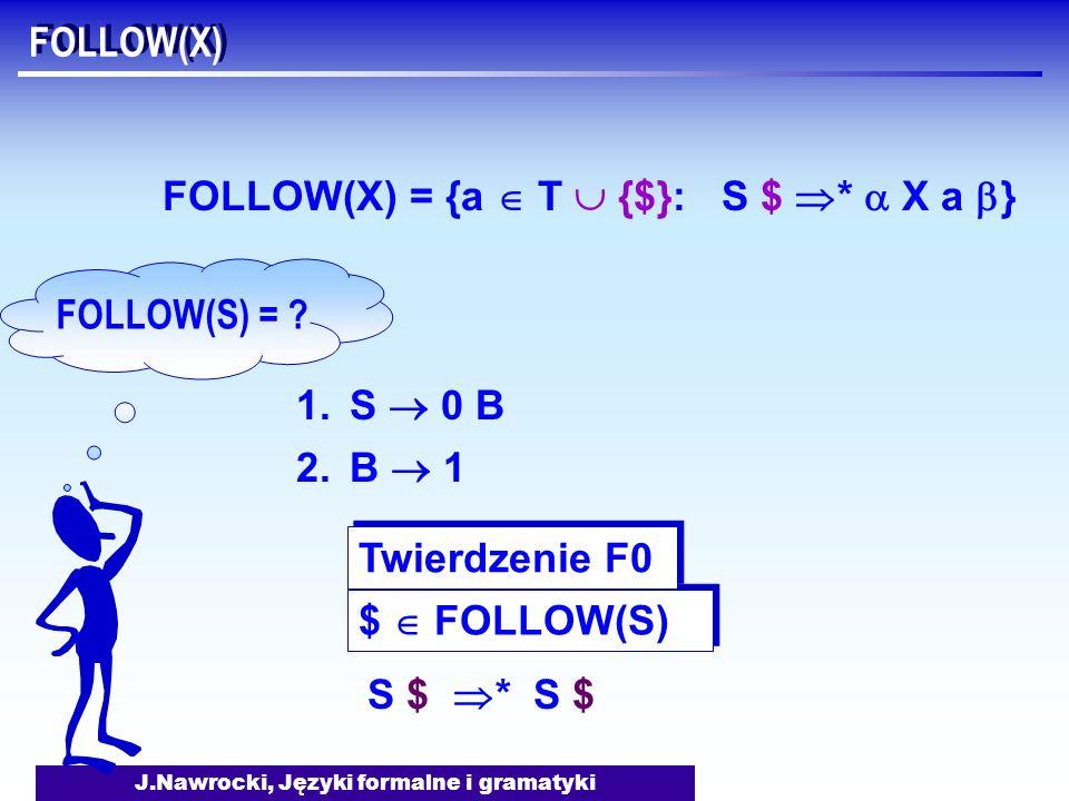 J.Nawrocki, Języki formalne i gramatyki FOLLOW(X) FOLLOW(X) = {a T {$}: S $ * X a } 1.S 0 B 2.B 1 FOLLOW(S) = ? S $ * S $ $ FOLLOW(S) Twierdzenie F0
