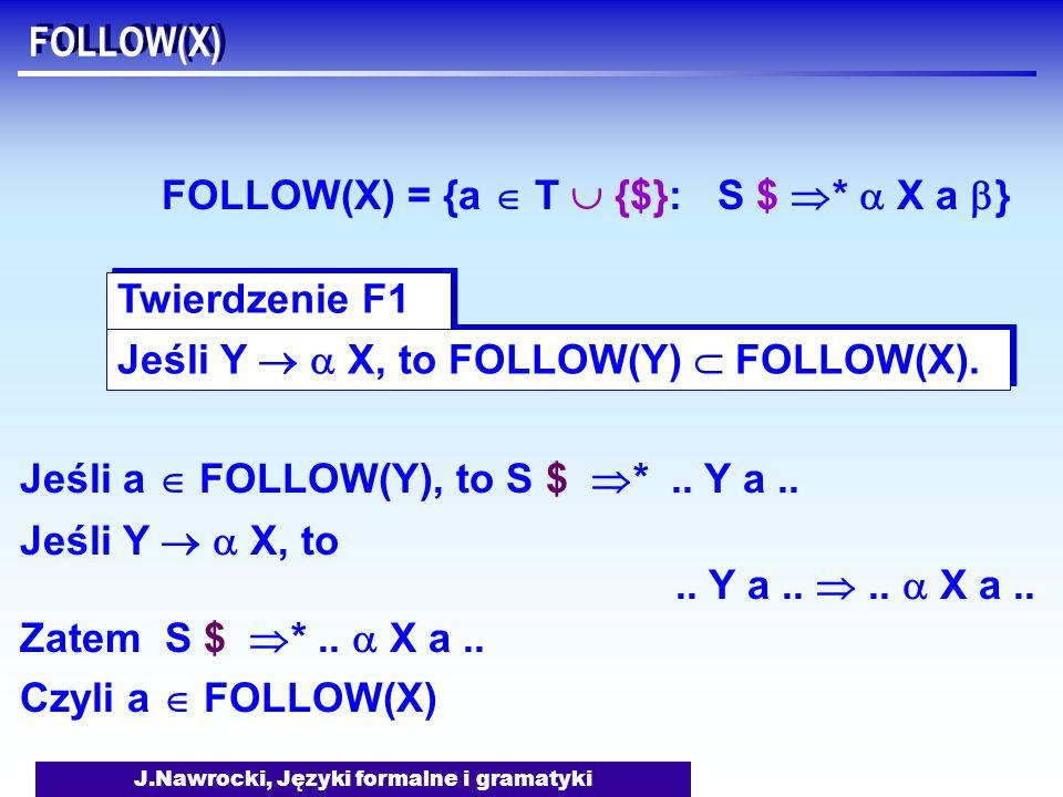 J.Nawrocki, Języki formalne i gramatyki FOLLOW(X) FOLLOW(X) = {a T {$}: S $ * X a } Jeśli a FOLLOW(Y), to S $ *.. Y a.. Jeśli Y X, to FOLLOW(Y) FOLLOW