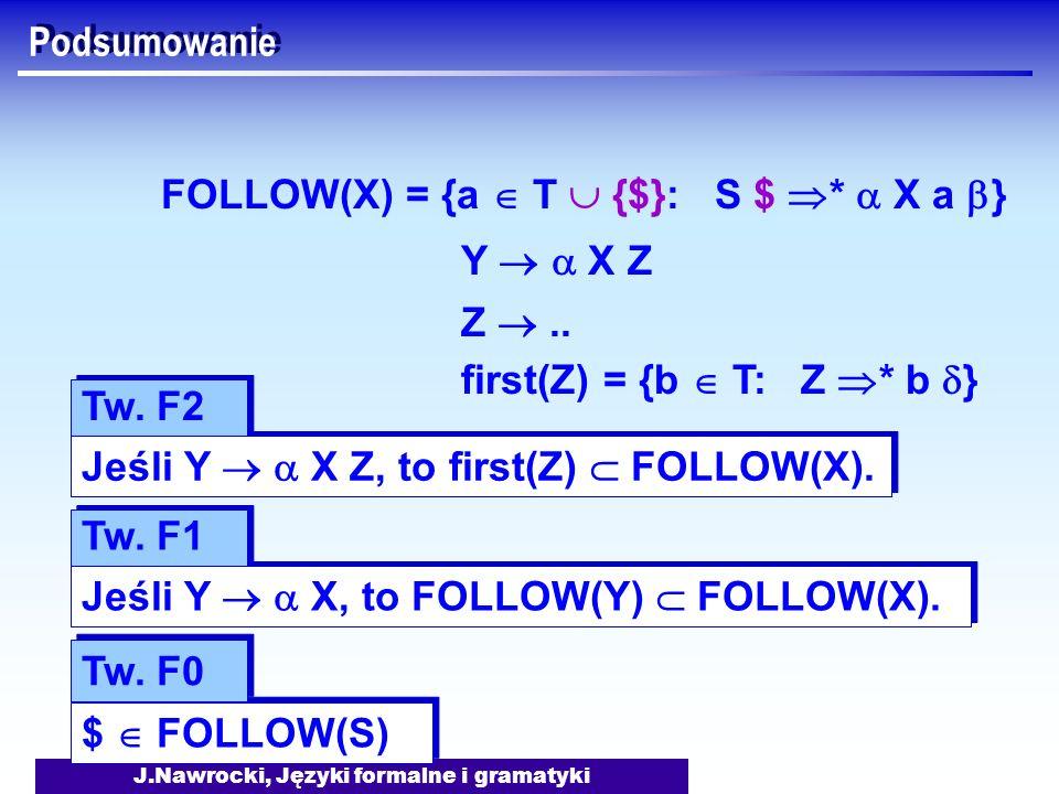 J.Nawrocki, Języki formalne i gramatyki Podsumowanie FOLLOW(X) = {a T {$}: S $ * X a } Y X Z Z.. first(Z) = {b T: Z * b } Jeśli Y X Z, to first(Z) FOL