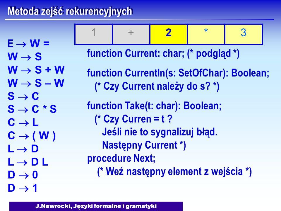 J.Nawrocki, Języki formalne i gramatyki Metoda zejść rekurencyjnych E W = W S W S + W W S – W S C S C * S C L C ( W ) L D L D L D 0 D 1 function Curre