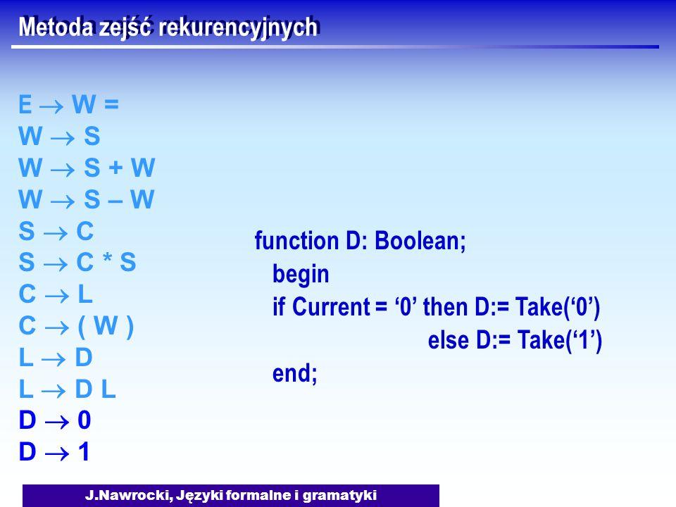J.Nawrocki, Języki formalne i gramatyki Metoda zejść rekurencyjnych E W = W S W S + W W S – W S C S C * S C L C ( W ) L D L D L D 0 D 1 function D: Bo
