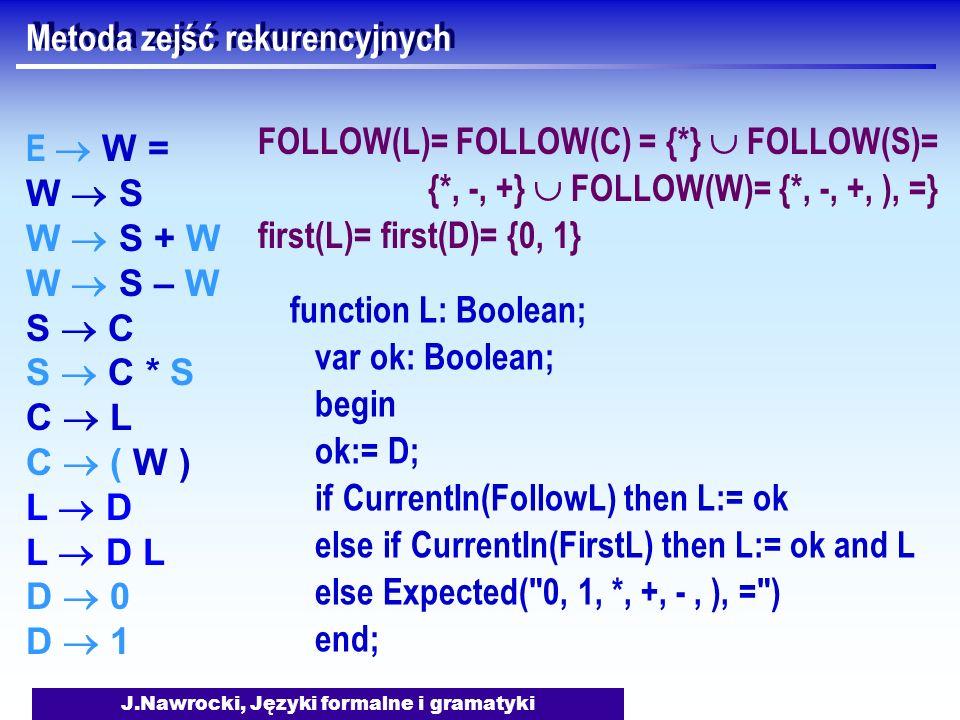 J.Nawrocki, Języki formalne i gramatyki Metoda zejść rekurencyjnych E W = W S W S + W W S – W S C S C * S C L C ( W ) L D L D L D 0 D 1 function L: Bo