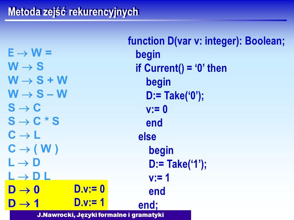 J.Nawrocki, Języki formalne i gramatyki D.v:= 0 D.v:= 1 Metoda zejść rekurencyjnych E W = W S W S + W W S – W S C S C * S C L C ( W ) L D L D L D 0 D