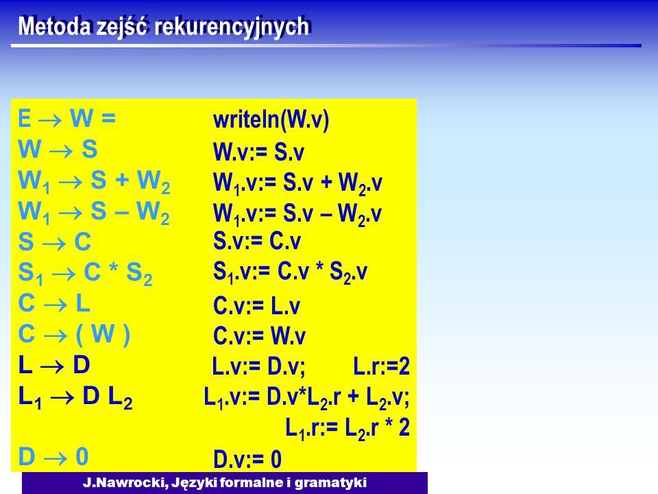 J.Nawrocki, Języki formalne i gramatyki S.v:= C.v S 1.v:= C.v * S 2.v W.v:= S.v W 1.v:= S.v + W 2.v W 1.v:= S.v – W 2.v C.v:= L.v C.v:= W.v writeln(W.