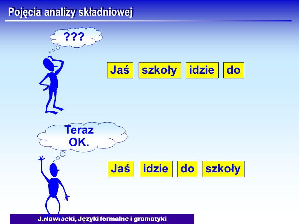 J.Nawrocki, Języki formalne i gramatyki Pojęcia analizy składniowej JaśszkołyidziedoJaśszkołyidziedo Teraz OK. ???
