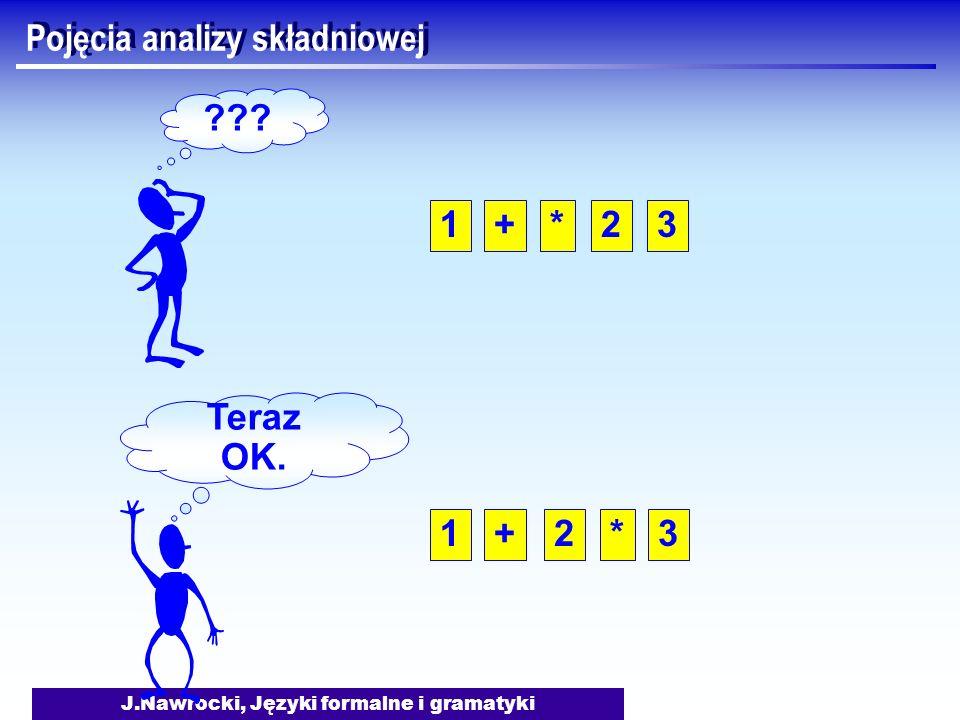 J.Nawrocki, Języki formalne i gramatyki Pojęcia analizy składniowej Teraz OK. ??? 1+*231+*23