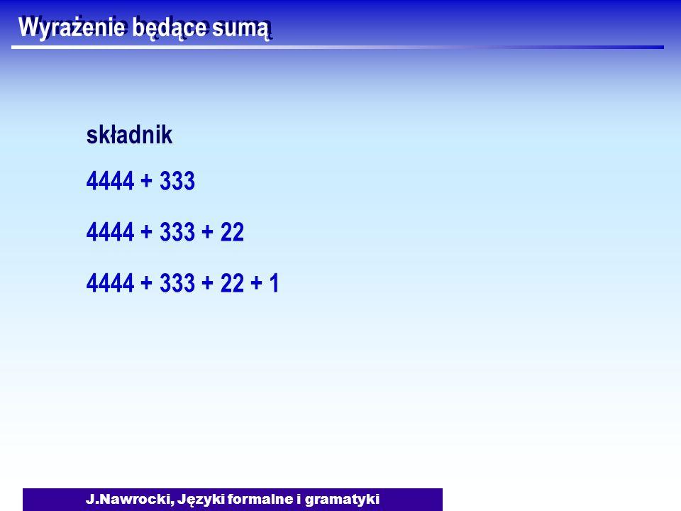 J.Nawrocki, Języki formalne i gramatyki Wyrażenie będące sumą składnik 4444 + 333 4444 + 333 + 22 4444 + 333 + 22 + 1