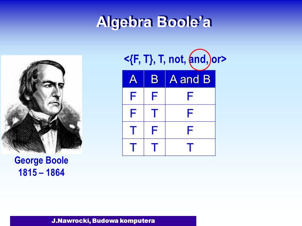 J.Nawrocki, Budowa komputera Algebra Boolea George Boole 1815 – 1864 AB A and B FFF FTF TFF TTT
