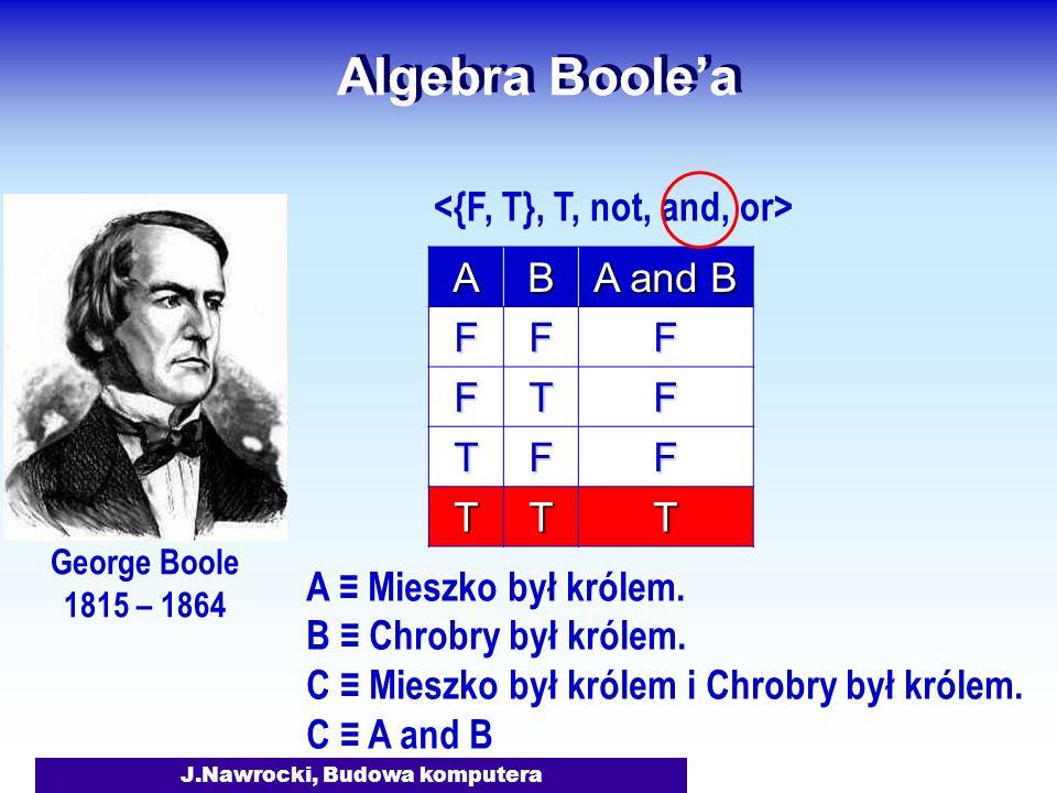 J.Nawrocki, Budowa komputera Algebra Boolea George Boole 1815 – 1864 AB A and B FFF FTF TFF TTT A Mieszko był królem. B Chrobry był królem. C Mieszko