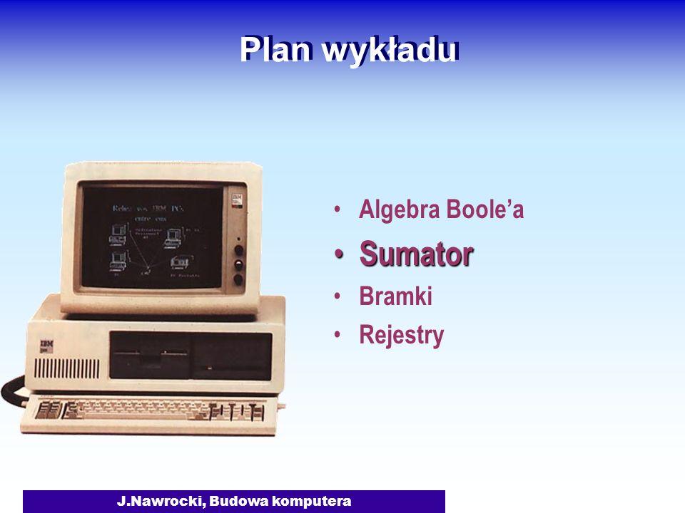 J.Nawrocki, Budowa komputera Plan wykładu Algebra Boolea Sumator Sumator Bramki Rejestry