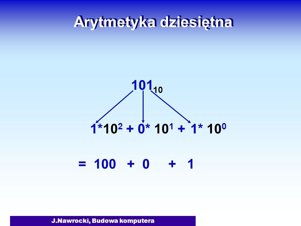 J.Nawrocki, Budowa komputera Arytmetyka dziesiętna 101 10 = 100 + 0 + 1 1* 10 0 0* 10 1 +1*10 2 +