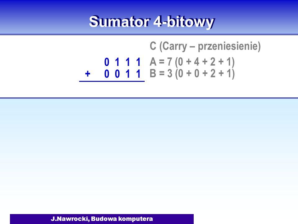 J.Nawrocki, Budowa komputera Sumator 4-bitowy 0 1 1 1 0 0 1 1+ A = 7 (0 + 4 + 2 + 1) B = 3 (0 + 0 + 2 + 1) C (Carry – przeniesienie)