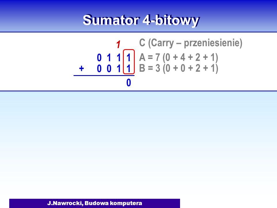 J.Nawrocki, Budowa komputera Sumator 4-bitowy 0 1 1 1 0 0 1 1+ 1 0 A = 7 (0 + 4 + 2 + 1) B = 3 (0 + 0 + 2 + 1) C (Carry – przeniesienie)