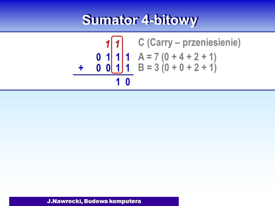 J.Nawrocki, Budowa komputera Sumator 4-bitowy 0 1 1 1 0 0 1 1+ 1 1 1 0 A = 7 (0 + 4 + 2 + 1) B = 3 (0 + 0 + 2 + 1) C (Carry – przeniesienie)