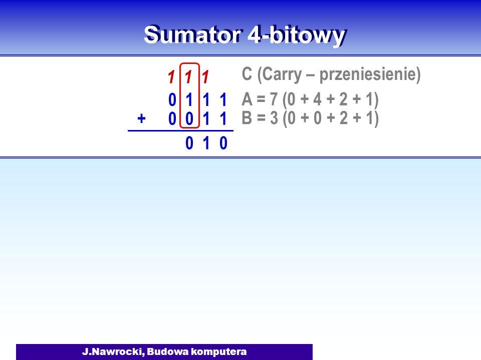 J.Nawrocki, Budowa komputera Sumator 4-bitowy 0 1 1 1 0 0 1 1+ 1 1 1 0 1 0 A = 7 (0 + 4 + 2 + 1) B = 3 (0 + 0 + 2 + 1) C (Carry – przeniesienie)