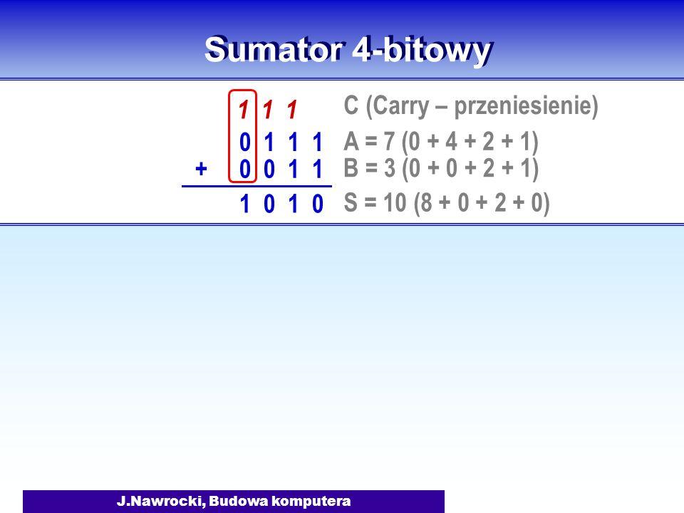 J.Nawrocki, Budowa komputera Sumator 4-bitowy 0 1 1 1 0 0 1 1+ 1 1 1 1 0 A = 7 (0 + 4 + 2 + 1) B = 3 (0 + 0 + 2 + 1) S = 10 (8 + 0 + 2 + 0) C (Carry –