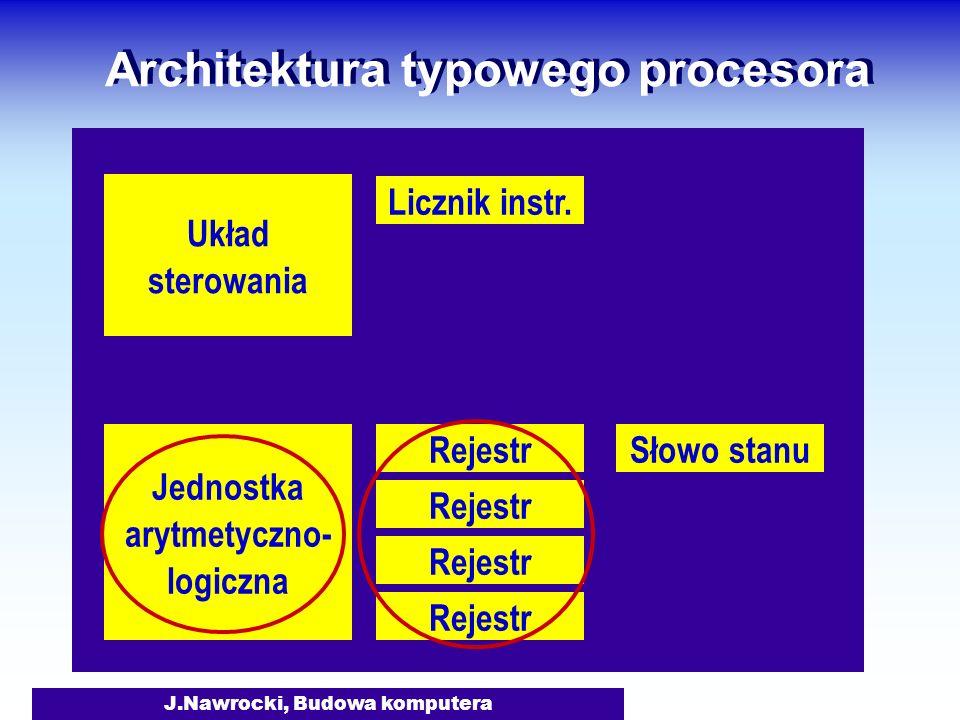J.Nawrocki, Budowa komputera Półsumator 0 A0A0 B0B0 S0S0 C0C0 ABSC 0000 0110 1010 1101 A B S C