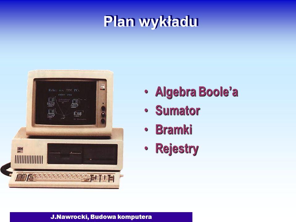J.Nawrocki, Budowa komputera Sumator 4-bitowy A0A0 B0B0 S0S0 A1A1 B1B1 S1S1 A2A2 B2B2 S2S2 A3A3 B3B3 S3S3 0 1 1 1 0 0 1 1 + 1 1 1 1 0 A = 7 (0 + 4 + 2 + 1) B = 3 (0 + 0 + 2 + 1) S = 10 (8 + 0 + 2 + 0) C (Carry – przeniesienie) 11001110