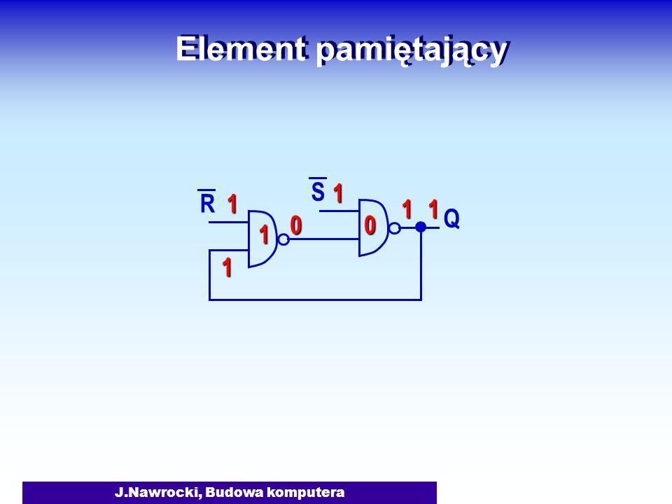 J.Nawrocki, Budowa komputera Element pamiętający S Q R 111 1 1 00 1