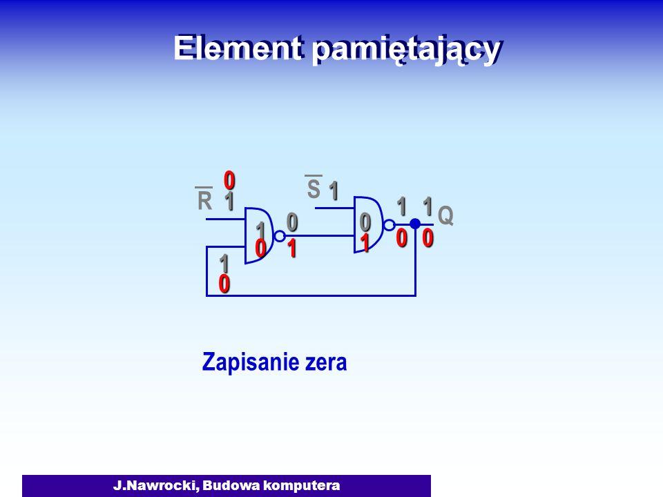 J.Nawrocki, Budowa komputera Element pamiętający S Q R1 1 1 1 1 00 1 Zapisanie zera 0 01 1 00 0