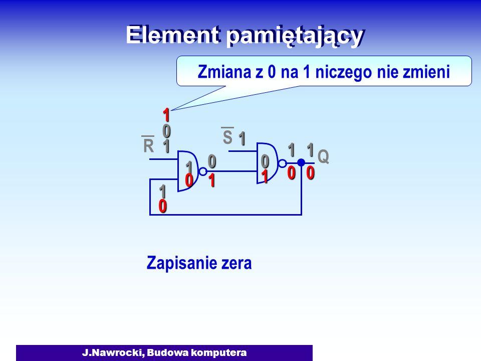 J.Nawrocki, Budowa komputera Element pamiętający S Q R1 1 1 1 1 00 1 Zapisanie zera 0 01 1 00 0 1 Zmiana z 0 na 1 niczego nie zmieni