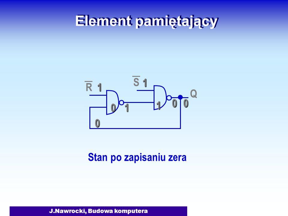 J.Nawrocki, Budowa komputera Element pamiętający S Q R 1 Stan po zapisaniu zera 01 1 00 0 1