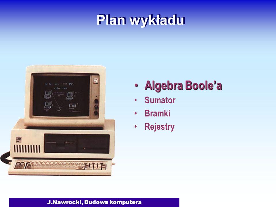 J.Nawrocki, Budowa komputera Sumator 4-bitowy Półsumator Sumator 1 A0A0 B0B0 S0S0 C0C0 A1A1 B1B1 S1S1 C1C1C1C1 C0C0C0C0 Sumator 2 A2A2 B2B2 S2S2 C2C2 C1C1 Sumator 3 A3A3 B3B3 S3S3 C3C3 C2C2 0 1 1 1 0 0 1 1+ 1 1 1 1 1 1 0 A = 7 (0 + 4 + 2 + 1) B = 3 (0 + 0 + 2 + 1) S = 10 (8 + 0 + 2 + 0) C (Carry – przeniesienie)