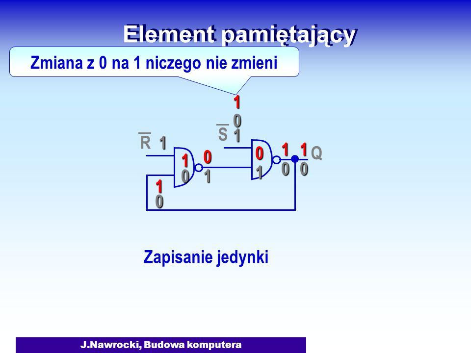 J.Nawrocki, Budowa komputera Element pamiętający S Q R 1 Zapisanie jedynki 01 1 00 0 1 0 0 11 1 1 0 1 Zmiana z 0 na 1 niczego nie zmieni