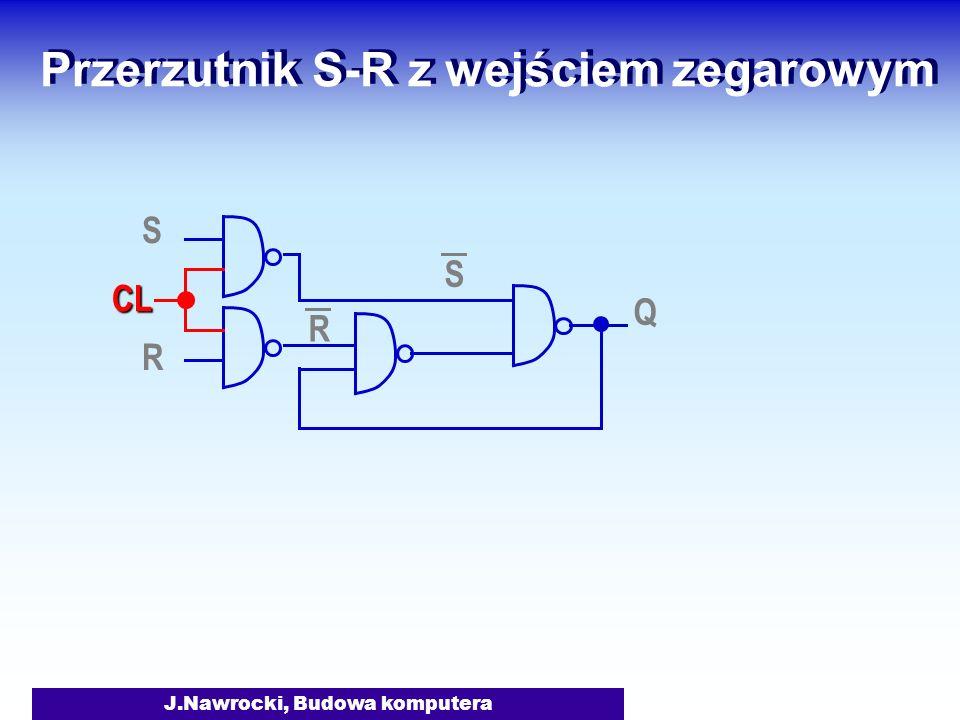 J.Nawrocki, Budowa komputera Przerzutnik S-R z wejściem zegarowym S Q R S R CL