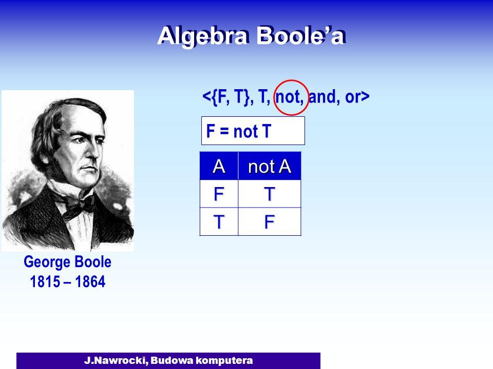 J.Nawrocki, Budowa komputera Algebra Boolea George Boole 1815 – 1864 F = not TA not A FT TF A Mieszko był królem.