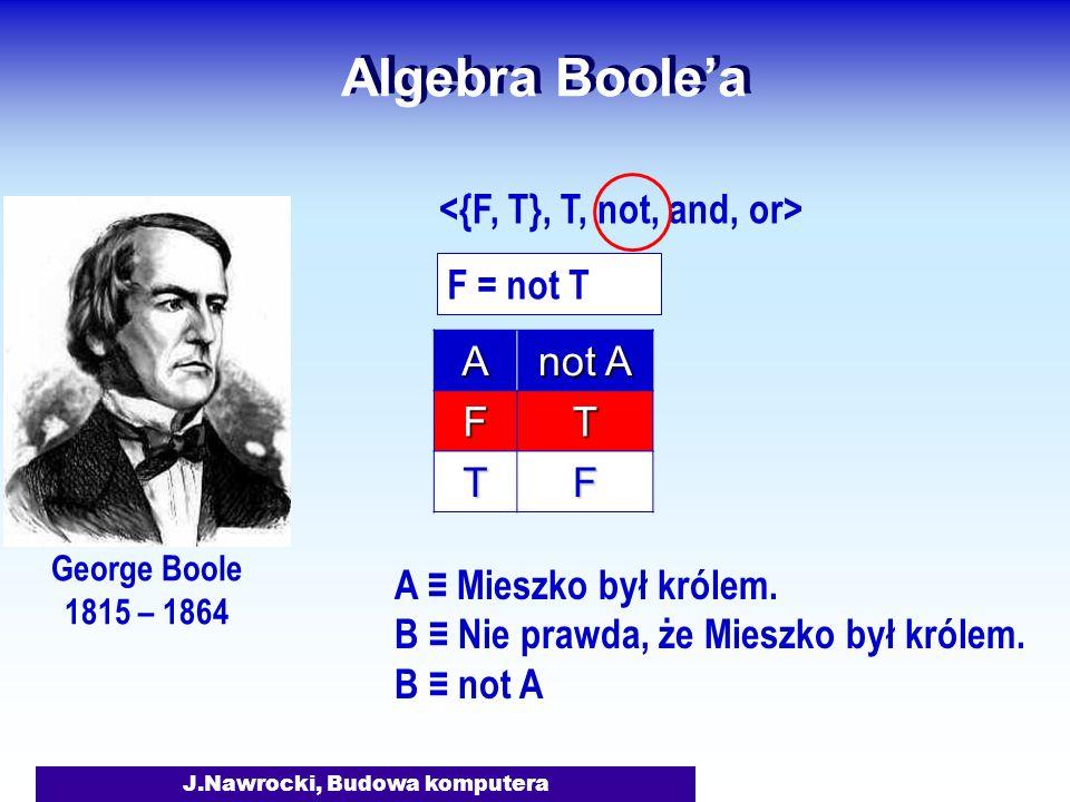 J.Nawrocki, Budowa komputera Algebra Boolea George Boole 1815 – 1864 F = not TA not A FT TF A Mieszko był królem. B Nie prawda, że Mieszko był królem.
