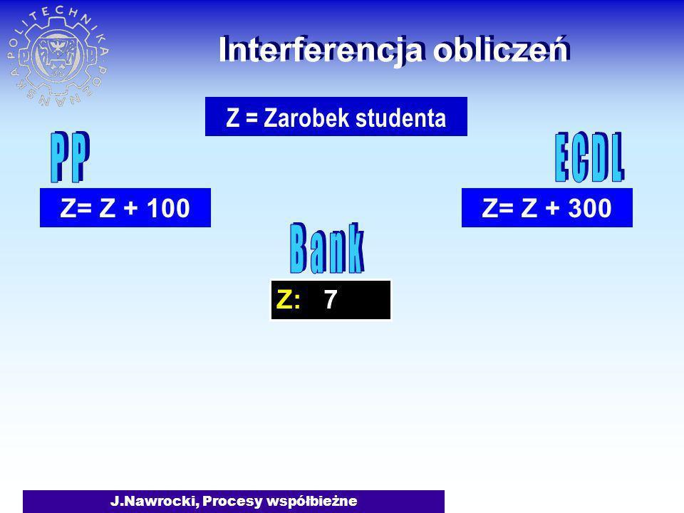 J.Nawrocki, Procesy współbieżne Interferencja obliczeń Z = Zarobek studenta Z= Z + 100Z= Z + 300 Z: 7