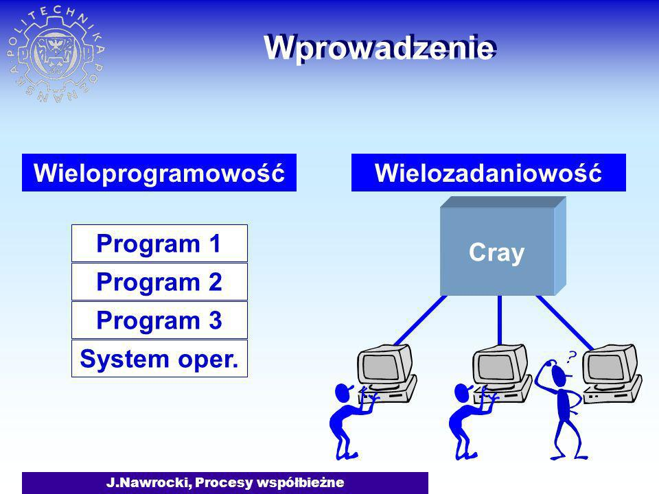 J.Nawrocki, Procesy współbieżne Wprowadzenie Program 1 System oper. Program 2 Program 3 WieloprogramowośćWielozadaniowość Cray