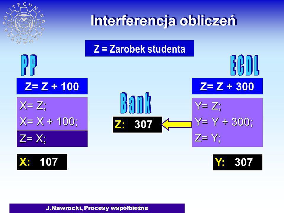 J.Nawrocki, Procesy współbieżne Z: 307 Interferencja obliczeń X= Z; X= X + 100; Y= Z; Y= Y + 300; Z= Y; Z= Z + 300 Z = Zarobek studenta Z= Z + 100 Z= X; X: 107 Y: 307
