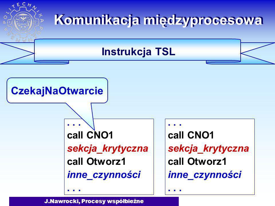 J.Nawrocki, Procesy współbieżne Komunikacja międzyprocesowa Instrukcja TSL...