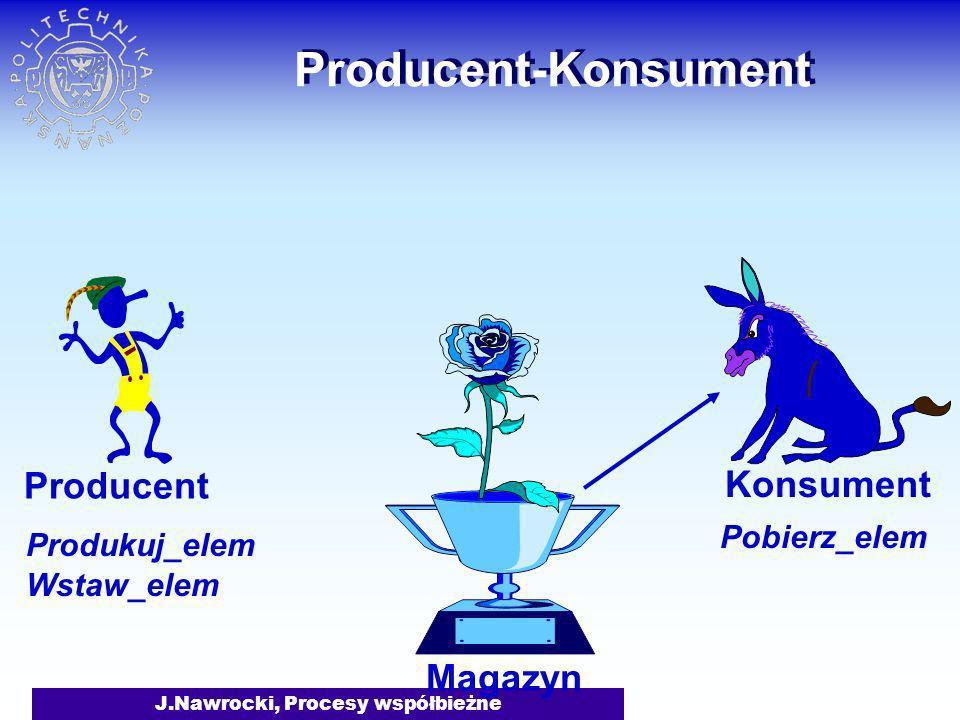 J.Nawrocki, Procesy współbieżne Producent-Konsument Magazyn Producent Konsument Produkuj_elem Wstaw_elem Pobierz_elem