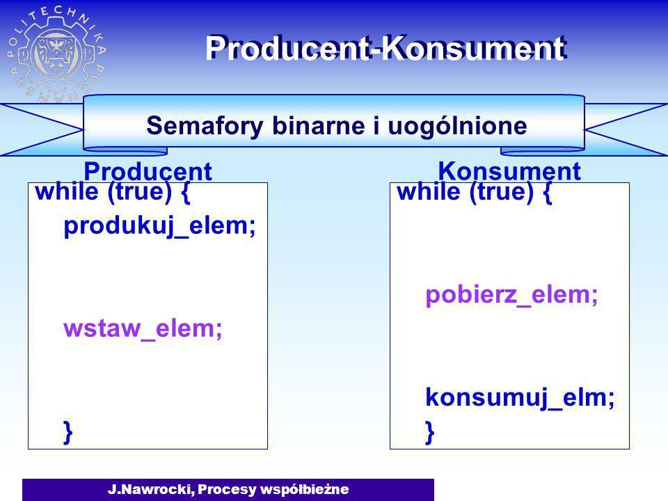 J.Nawrocki, Procesy współbieżne while (true) { produkuj_elem; wstaw_elem; } Producent-Konsument Semafory binarne i uogólnione Producent while (true) {
