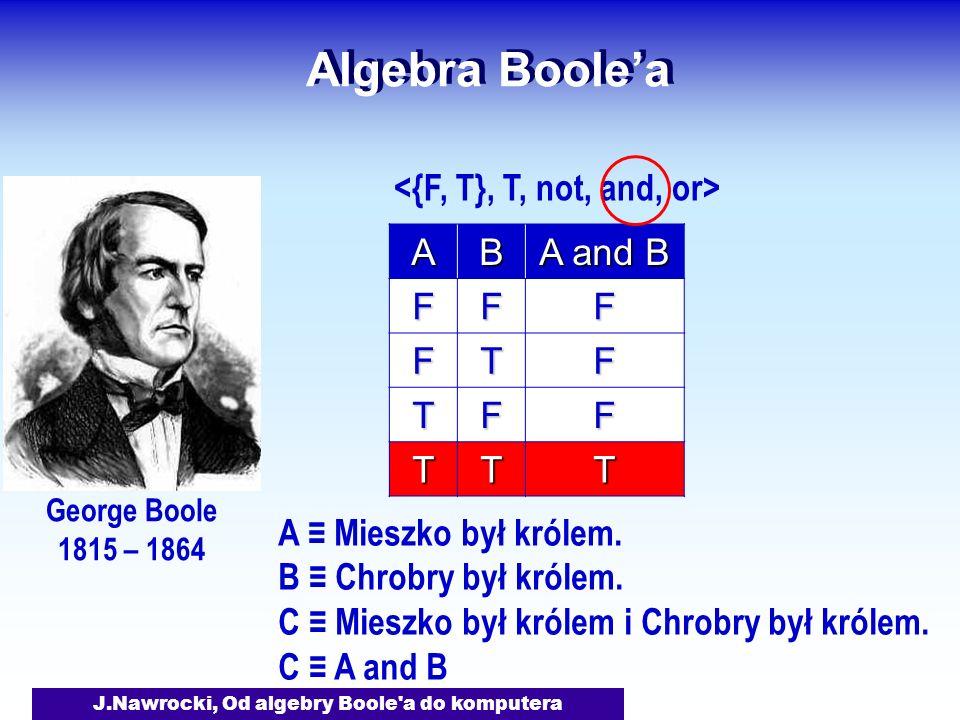 J.Nawrocki, Od algebry Boole a do komputera Algebra Boolea George Boole 1815 – 1864 AB A and B FFF FTF TFF TTT A Mieszko był królem.
