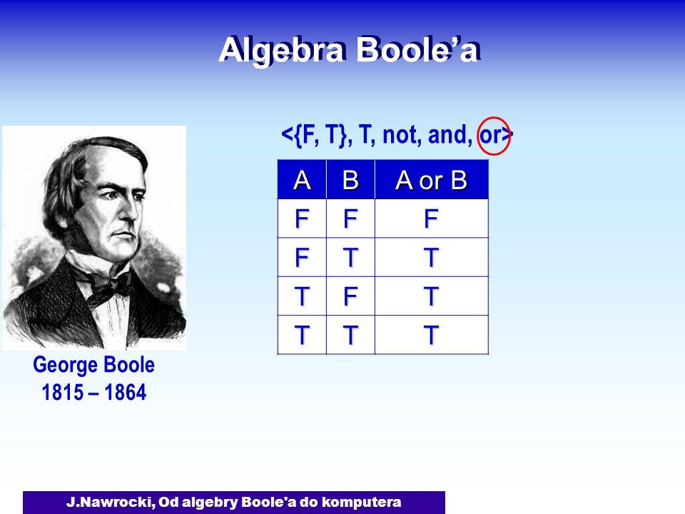 J.Nawrocki, Od algebry Boole a do komputera Algebra Boolea George Boole 1815 – 1864 AB A or B FFF FTT TFT TTT