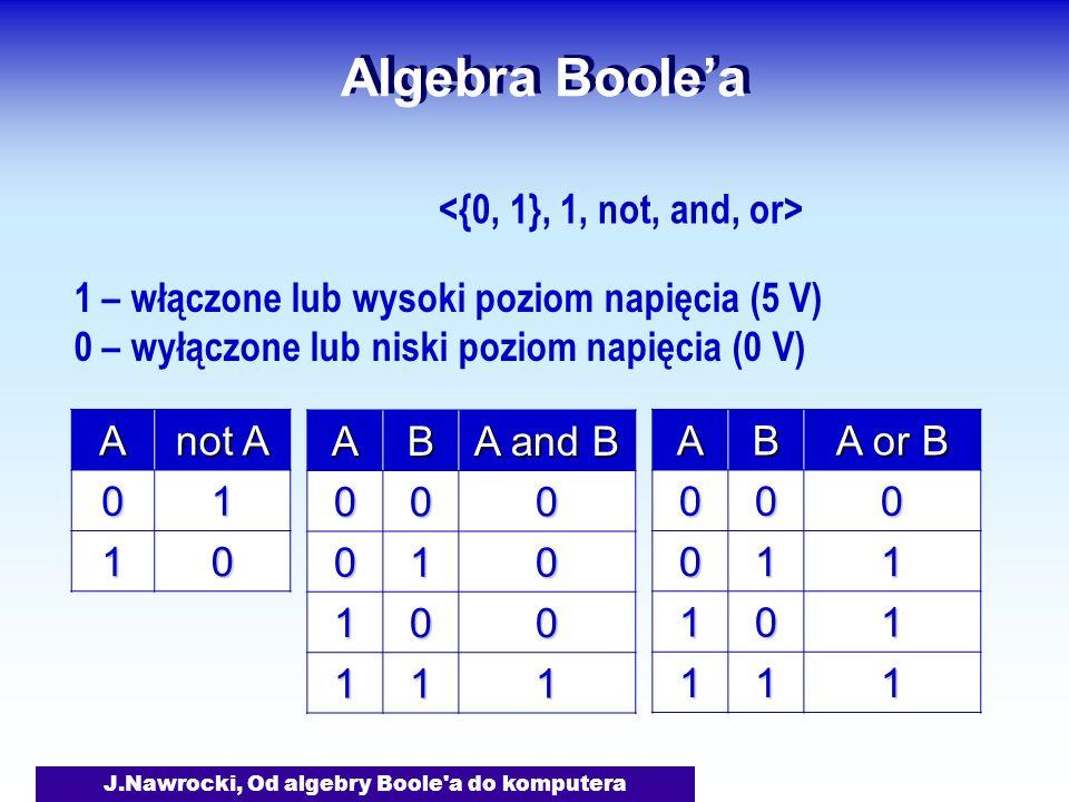 J.Nawrocki, Od algebry Boole a do komputera Algebra Boolea A not A 01 10 AB A and B 000 010 100 111 AB A or B 000 011 101 111 1 – włączone lub wysoki poziom napięcia (5 V) 0 – wyłączone lub niski poziom napięcia (0 V)