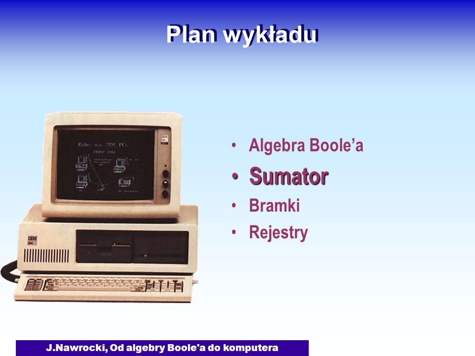 J.Nawrocki, Od algebry Boole a do komputera Plan wykładu Algebra Boolea Sumator Sumator Bramki Rejestry