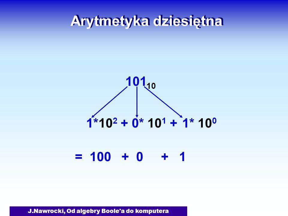 J.Nawrocki, Od algebry Boole a do komputera Arytmetyka dziesiętna 101 10 = 100 + 0 + 1 1* 10 0 0* 10 1 +1*10 2 +