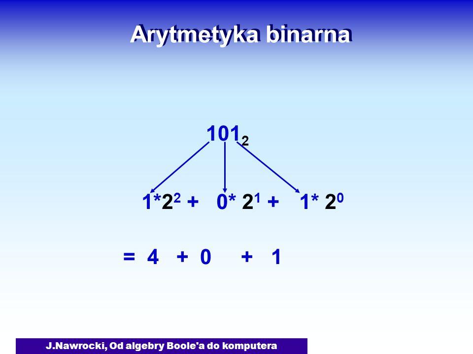 J.Nawrocki, Od algebry Boole a do komputera Arytmetyka binarna 101 2 = 4 + 0 + 1 1* 2 0 0* 2 1 +1*2 2 +