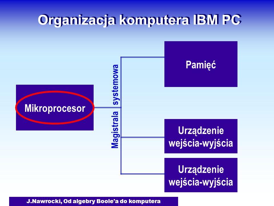 J.Nawrocki, Od algebry Boole a do komputera Organizacja komputera IBM PC Mikroprocesor Pamięć Urządzenie wejścia-wyjścia Magistrala systemowa